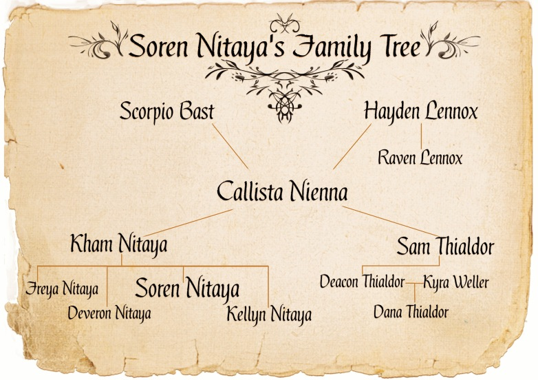 Soren Nitaya's Family Tree order changed