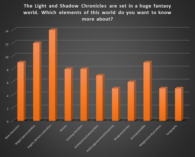 fan-survey-results